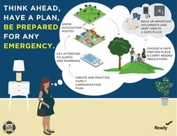 THINK AHEAD, HAVE A PLAN, BE PREPARED FOR ANY EMERGENCY